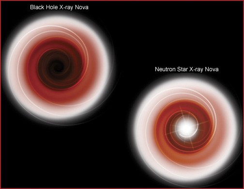 black holes neutron stars and white dwarfs - photo #30